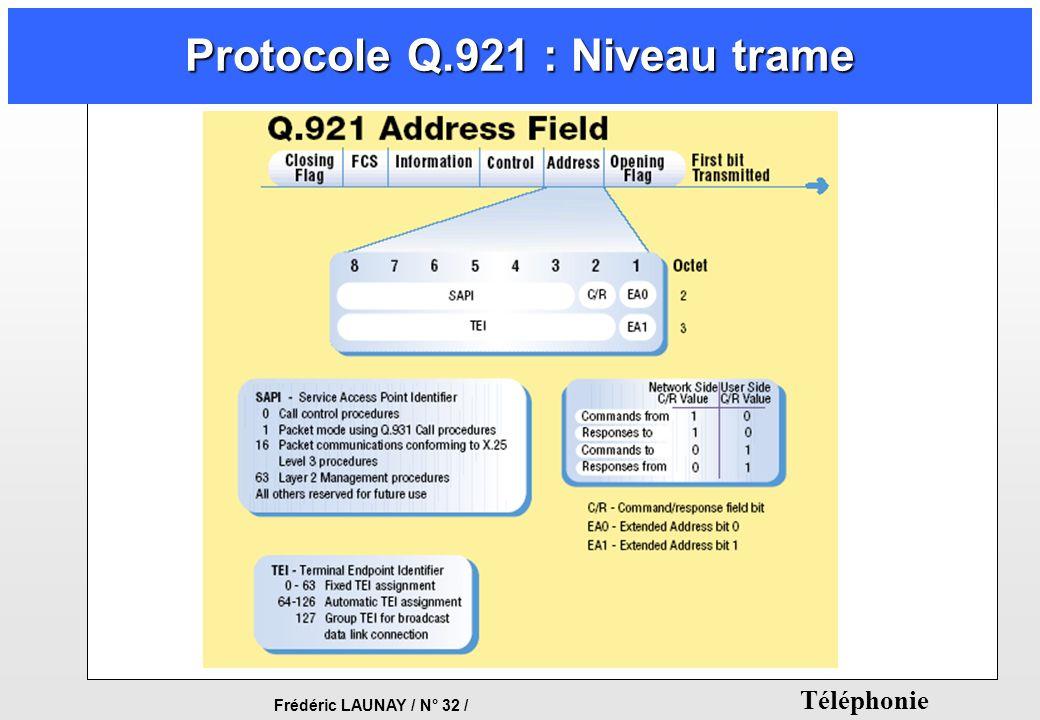 Frédéric LAUNAY / N° 32 / Téléphonie Protocole Q.921 : Niveau trame