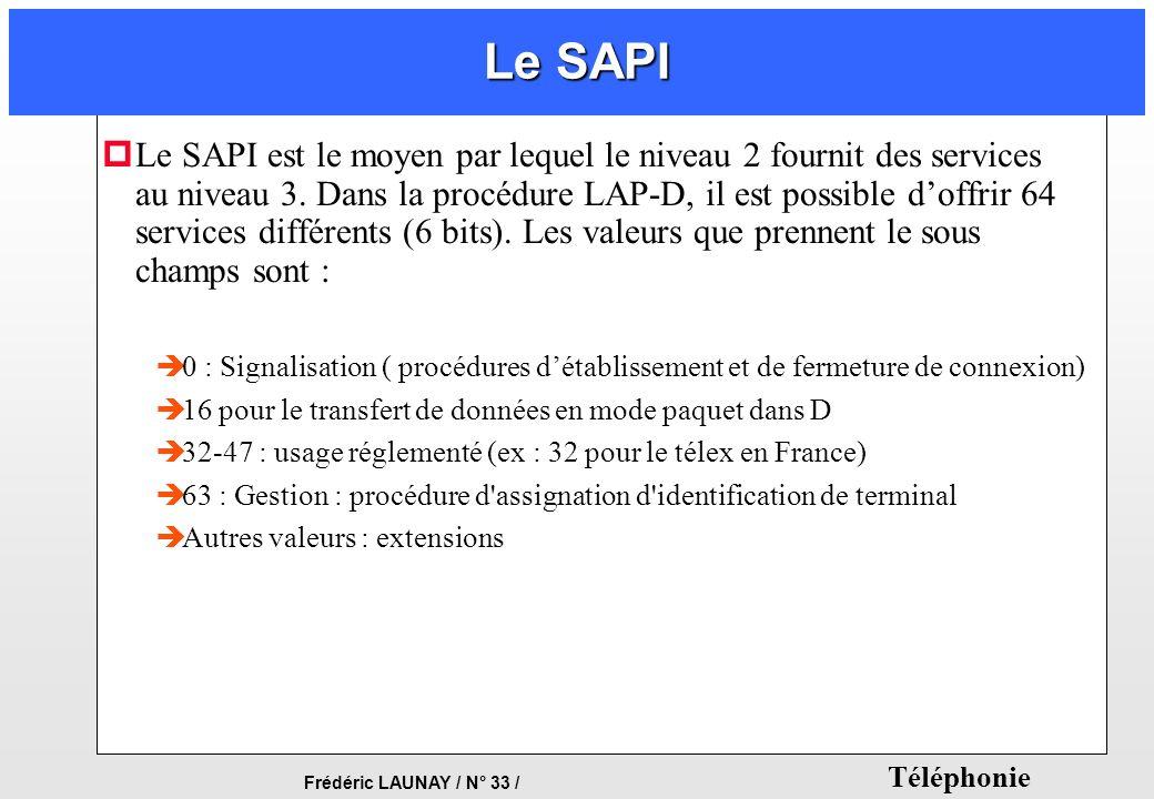 Frédéric LAUNAY / N° 33 / Téléphonie Le SAPI pLe SAPI est le moyen par lequel le niveau 2 fournit des services au niveau 3. Dans la procédure LAP-D, i