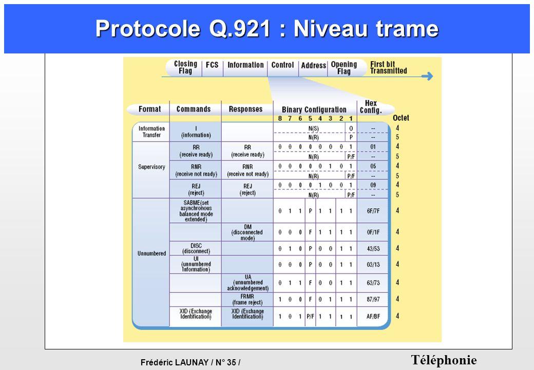 Frédéric LAUNAY / N° 35 / Téléphonie Protocole Q.921 : Niveau trame