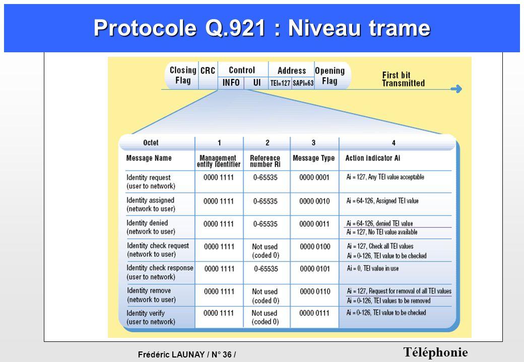 Frédéric LAUNAY / N° 36 / Téléphonie Protocole Q.921 : Niveau trame