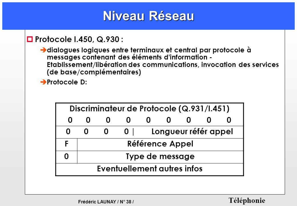 Frédéric LAUNAY / N° 38 / Téléphonie Niveau Réseau p Protocole I.450, Q.930 : è dialogues logiques entre terminaux et central par protocole à messages