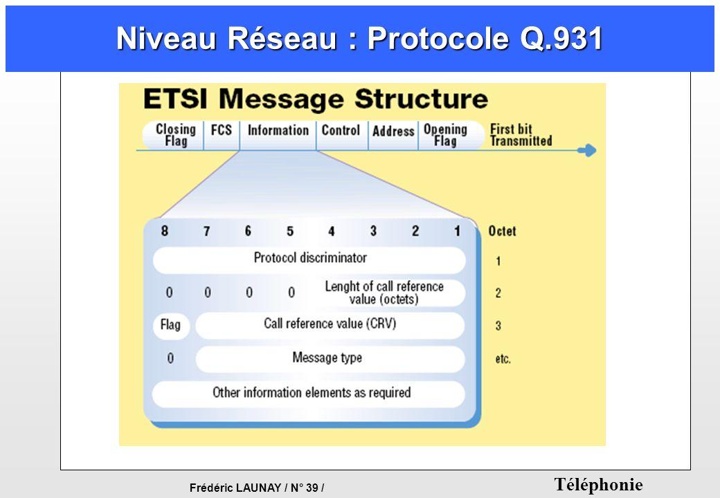 Frédéric LAUNAY / N° 39 / Téléphonie Niveau Réseau : Protocole Q.931