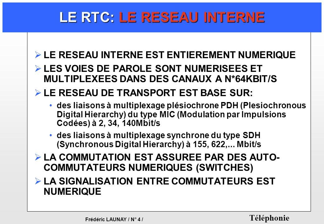 Frédéric LAUNAY / N° 4 / Téléphonie LE RTC: LE RESEAU INTERNE LE RESEAU INTERNE EST ENTIEREMENT NUMERIQUE LES VOIES DE PAROLE SONT NUMERISEES ET MULTI