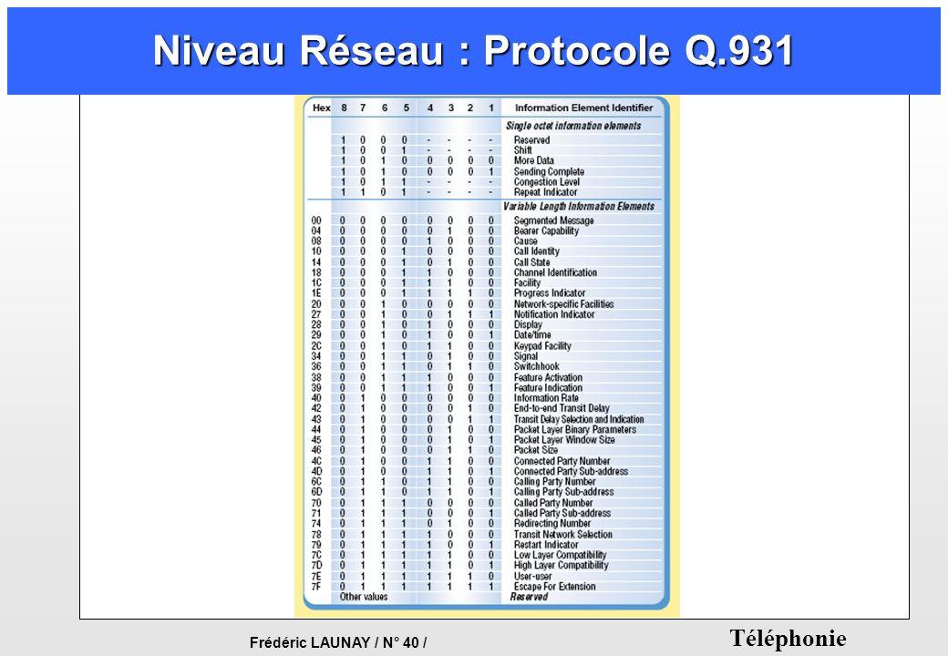 Frédéric LAUNAY / N° 40 / Téléphonie Niveau Réseau : Protocole Q.931
