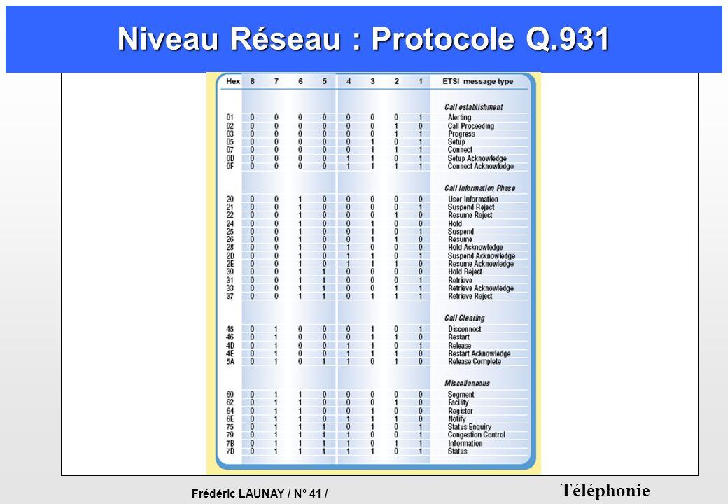Frédéric LAUNAY / N° 41 / Téléphonie Niveau Réseau : Protocole Q.931