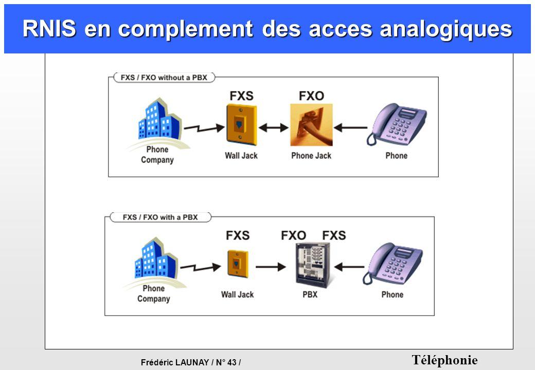 Frédéric LAUNAY / N° 43 / Téléphonie RNIS en complement des acces analogiques