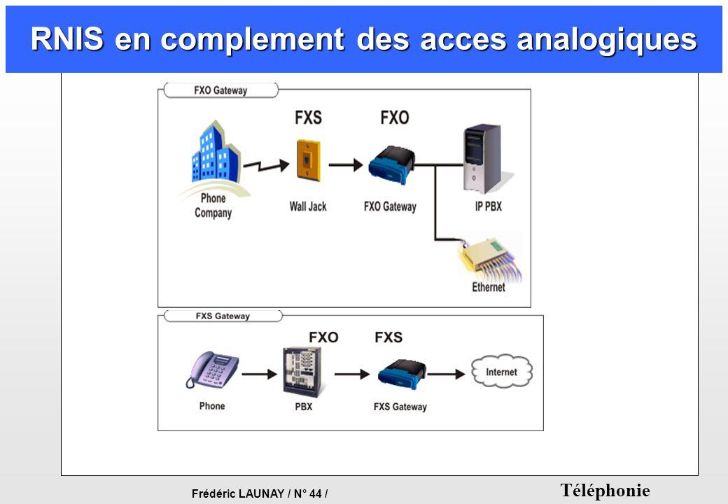 Frédéric LAUNAY / N° 44 / Téléphonie RNIS en complement des acces analogiques