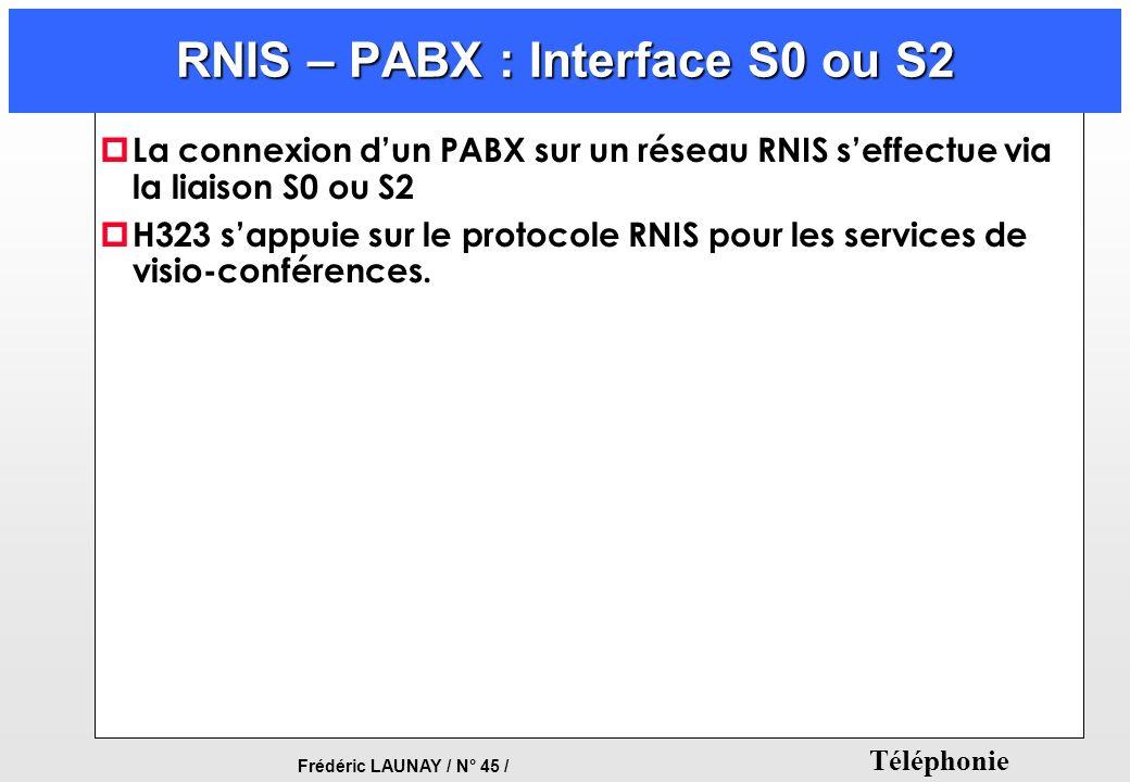 Frédéric LAUNAY / N° 45 / Téléphonie RNIS – PABX : Interface S0 ou S2 p La connexion dun PABX sur un réseau RNIS seffectue via la liaison S0 ou S2 p H