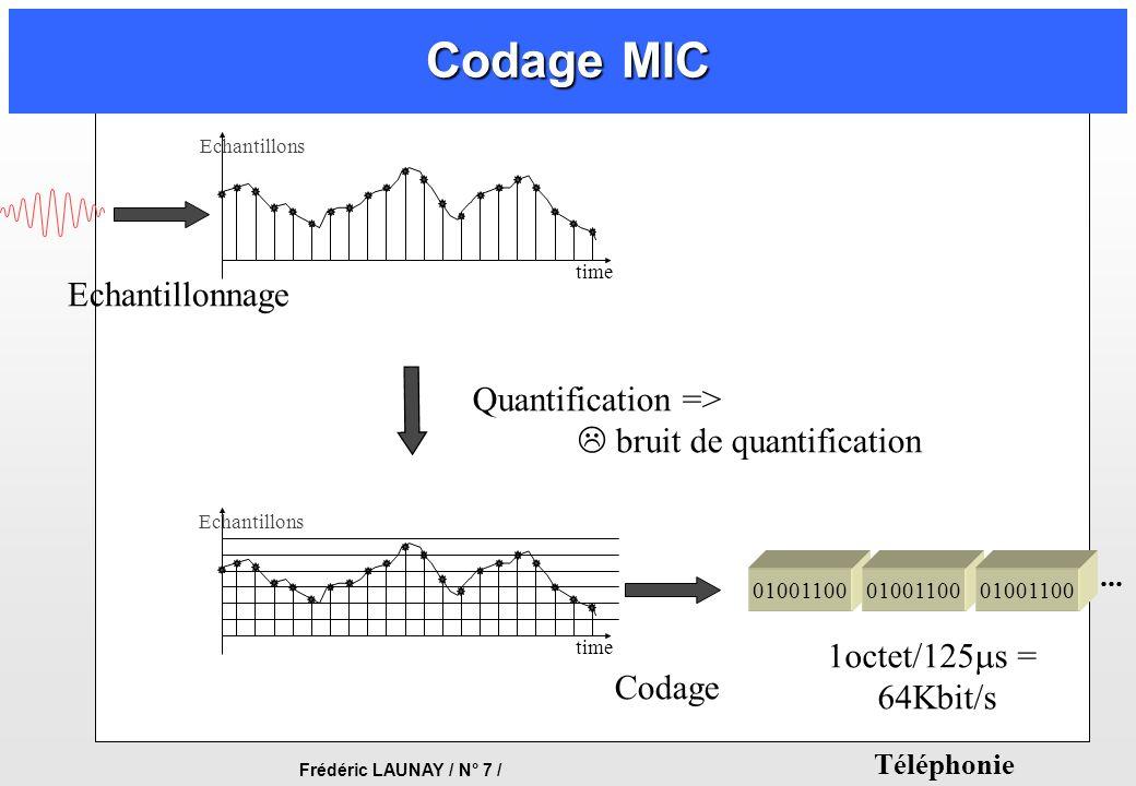 Frédéric LAUNAY / N° 7 / Téléphonie Codage MIC 01001100... time Echantillons 01001100 time Echantillons Echantillonnage Quantification => bruit de qua