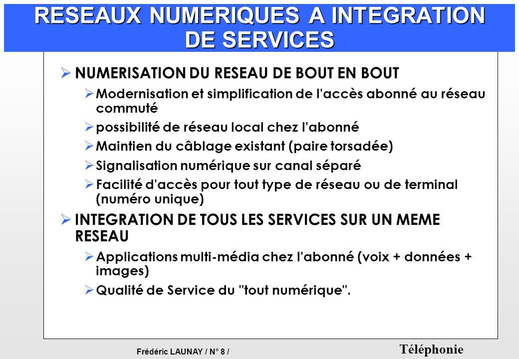 Frédéric LAUNAY / N° 8 / Téléphonie RESEAUX NUMERIQUES A INTEGRATION DE SERVICES NUMERISATION DU RESEAU DE BOUT EN BOUT Modernisation et simplificatio