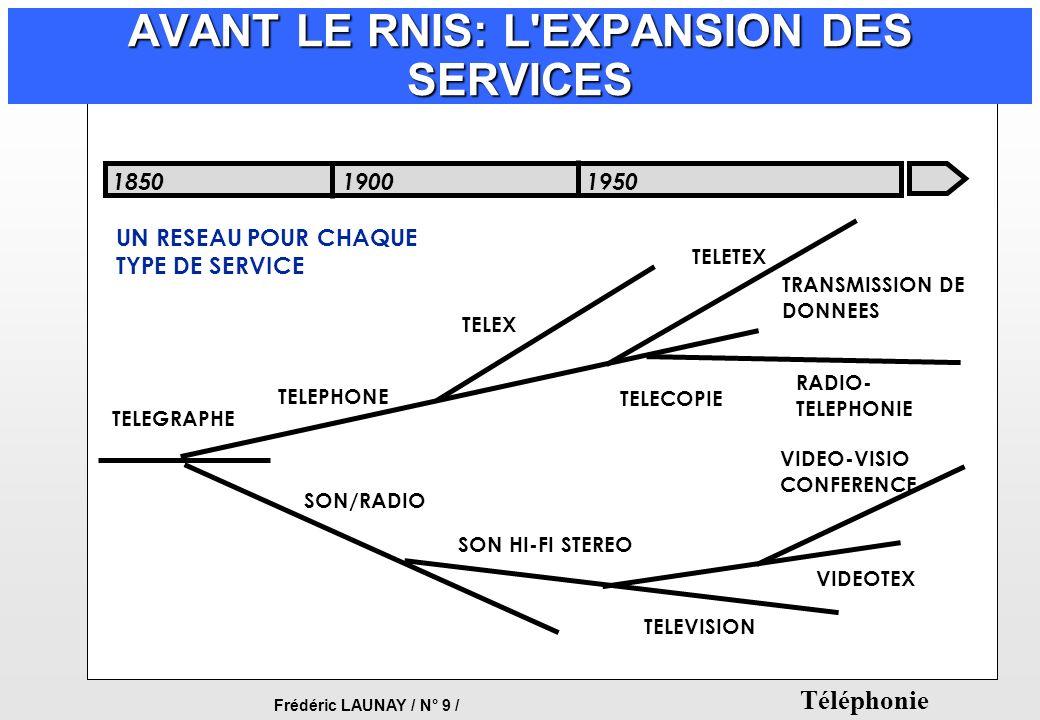 Frédéric LAUNAY / N° 9 / Téléphonie AVANT LE RNIS: L'EXPANSION DES SERVICES 185019001950 TELEGRAPHE TELEPHONE TELEX TRANSMISSION DE DONNEES TELECOPIE
