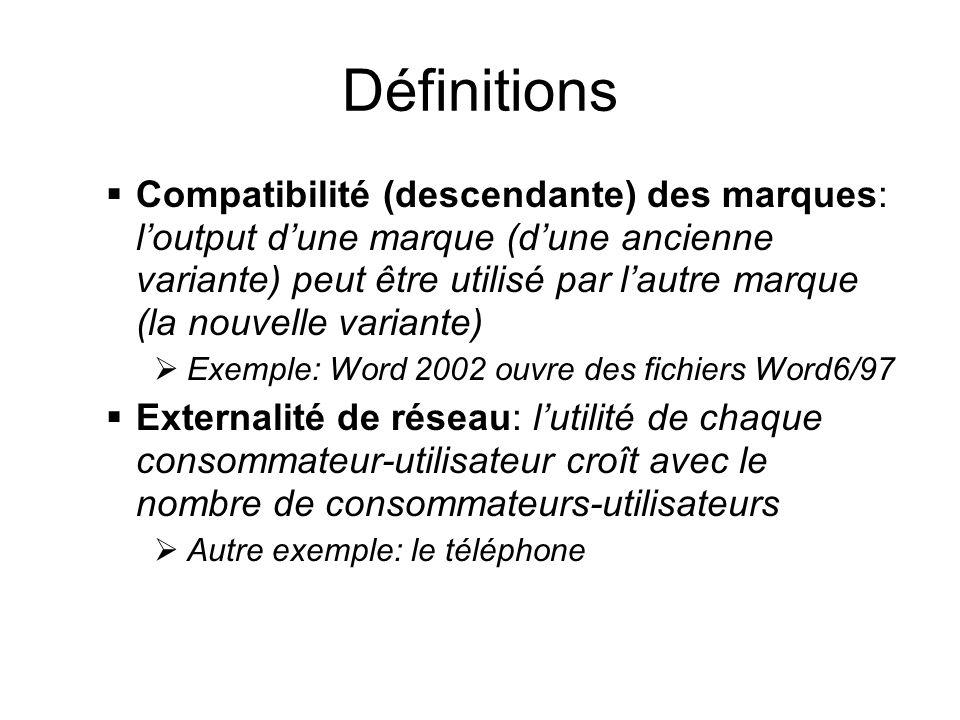 Définitions Compatibilité (descendante) des marques: loutput dune marque (dune ancienne variante) peut être utilisé par lautre marque (la nouvelle var