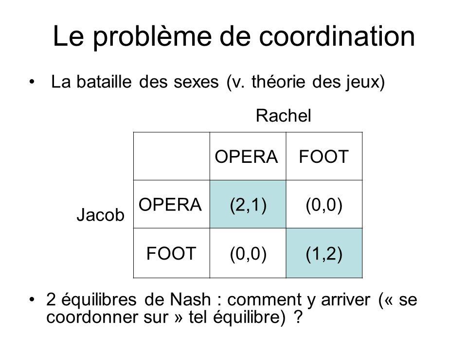 Le problème de coordination La bataille des sexes (v. théorie des jeux) 2 équilibres de Nash : comment y arriver (« se coordonner sur » tel équilibre)