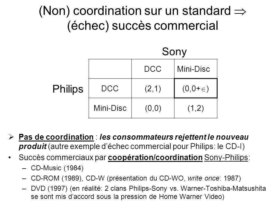 (Non) coordination sur un standard (échec) succès commercial Pas de coordination : les consommateurs rejettent le nouveau produit (autre exemple déche