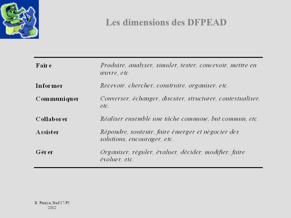 D. Peraya, Staf 17/P5 2002 Les dimensions des DFPEAD