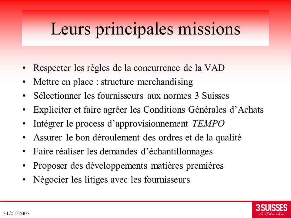31/01/2003 Respecter les règles de la concurrence de la VAD Mettre en place : structure merchandising Sélectionner les fournisseurs aux normes 3 Suiss