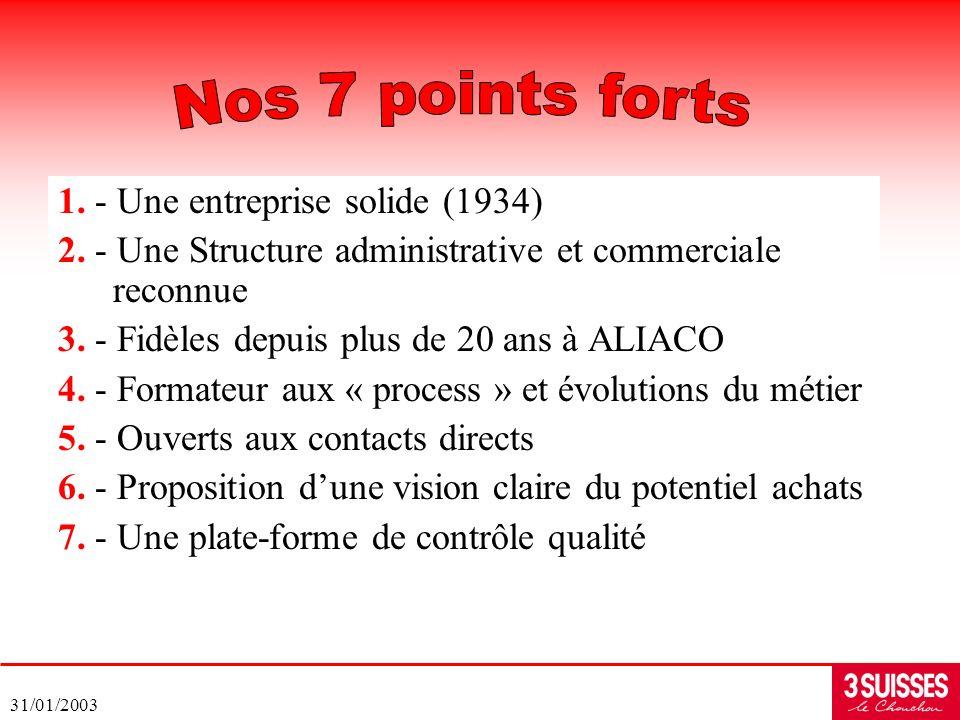 31/01/2003 1. - Une entreprise solide (1934) 2. - Une Structure administrative et commerciale hreconnue 3. - Fidèles depuis plus de 20 ans à ALIACO 4.