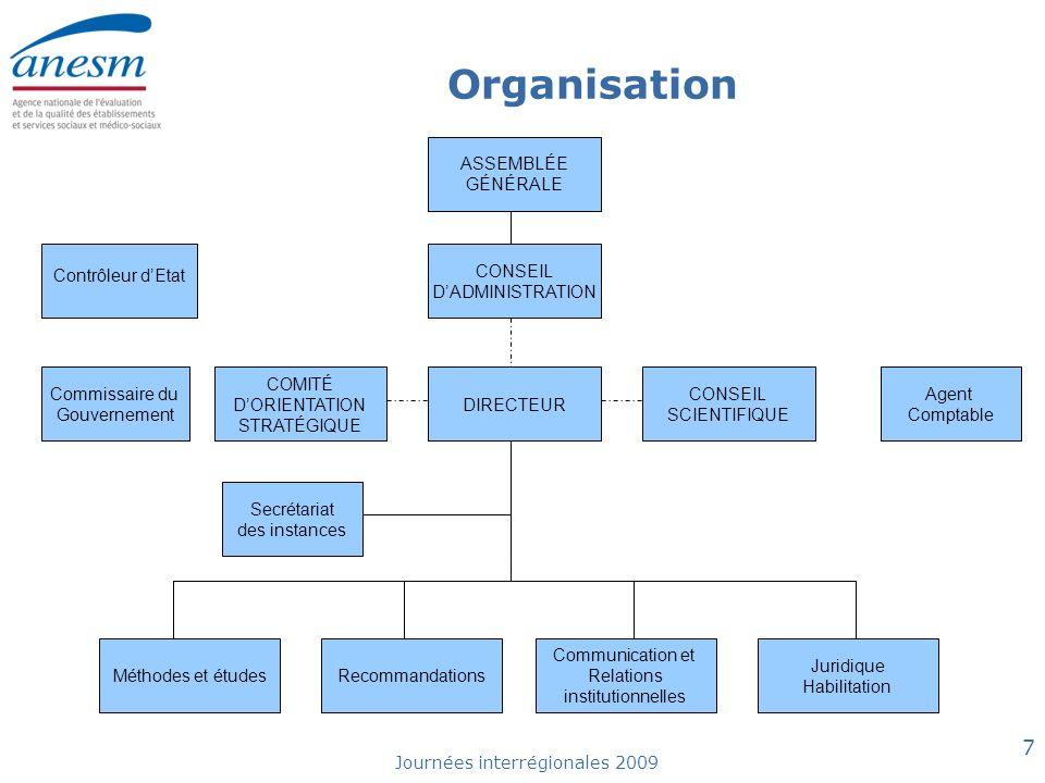 Journées interrégionales 2009 8 La programmation des recommandations Identification de thèmes des recommandations à produire en croisant : - des critères déligibilité (pertinence, faisabilité …) - des critères de priorisation - les champs couverts par lévaluation externe - les programmes gouvernementaux - les moyens de lAgence.