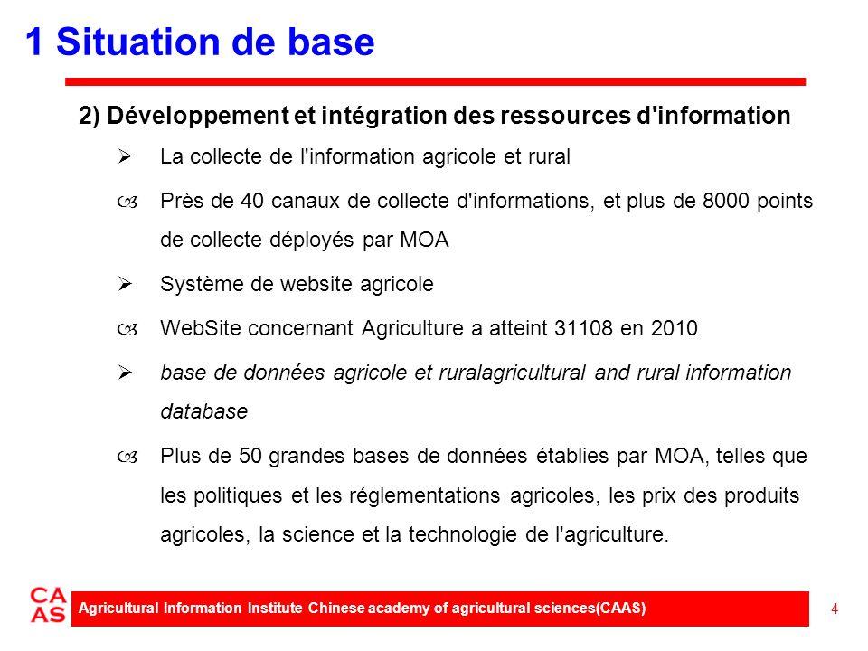 3) organisation / service système de l information agricole 100 %provinces, 97% Municipaux et 80% comtés mis en place des organismes de service d information agricole MOA a mis en place 19 provinciaux, 78 municipaux et 344 comtés plates-formes intégrées de services d information.