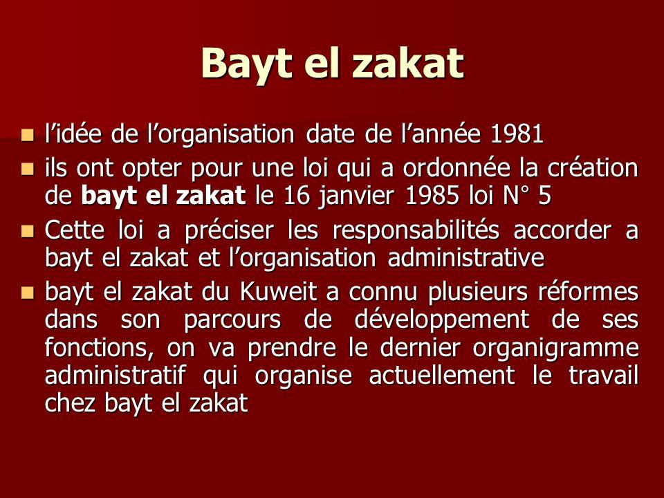 Bayt el zakat lidée de lorganisation date de lannée 1981 lidée de lorganisation date de lannée 1981 ils ont opter pour une loi qui a ordonnée la créat