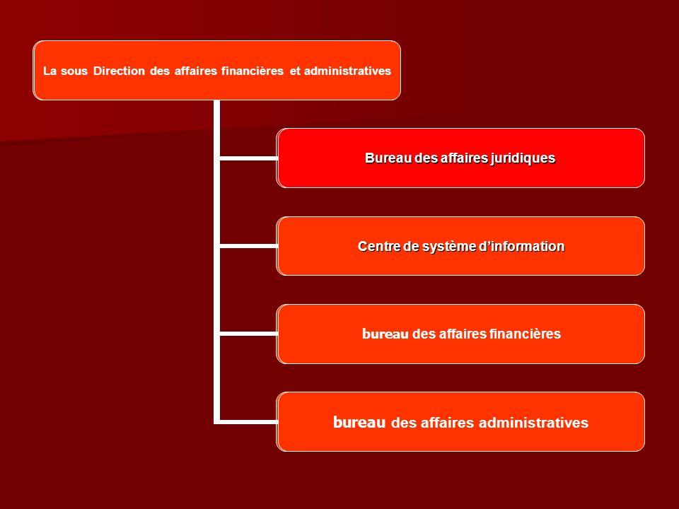 La sous Direction des affaires financières et administratives Bureau des affaires juridiques Centre de système dinformation Direction des affaires fin