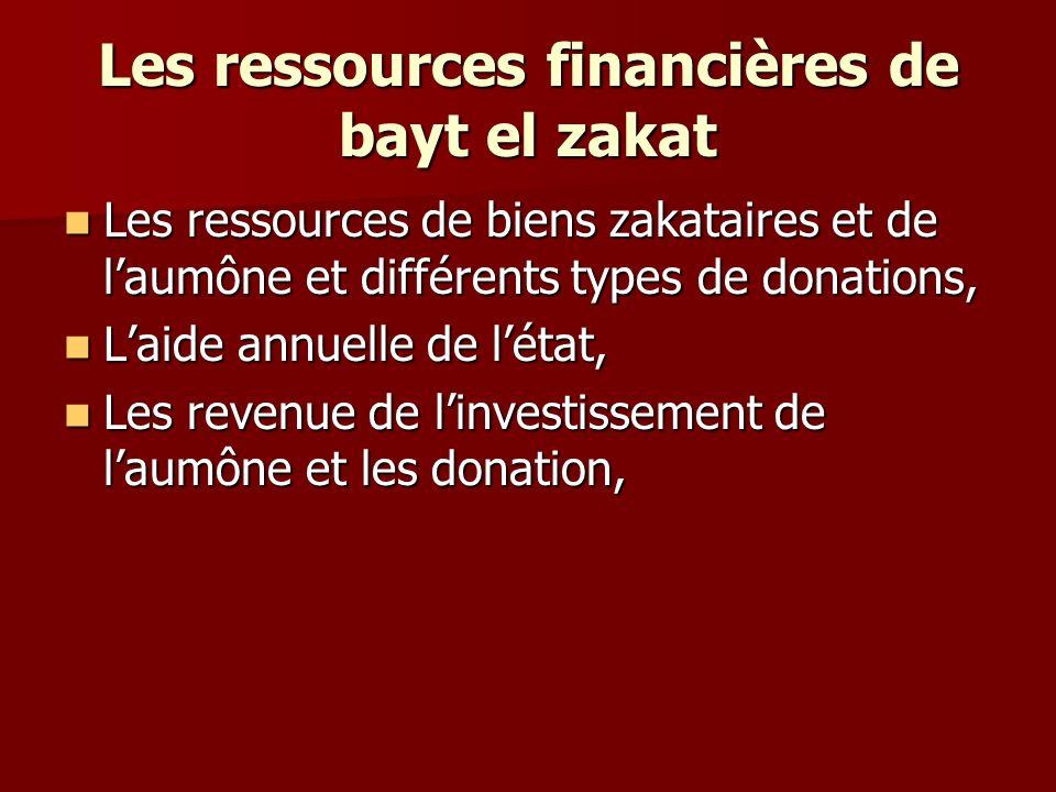 Les ressources financières de bayt el zakat Les ressources de biens zakataires et de laumône et différents types de donations, Les ressources de biens