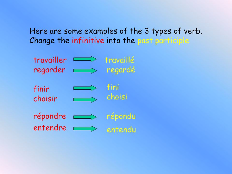Now take a look at the second of the highlighted words in each sentence. This is known as the Past Participle To form the past participle, take the in