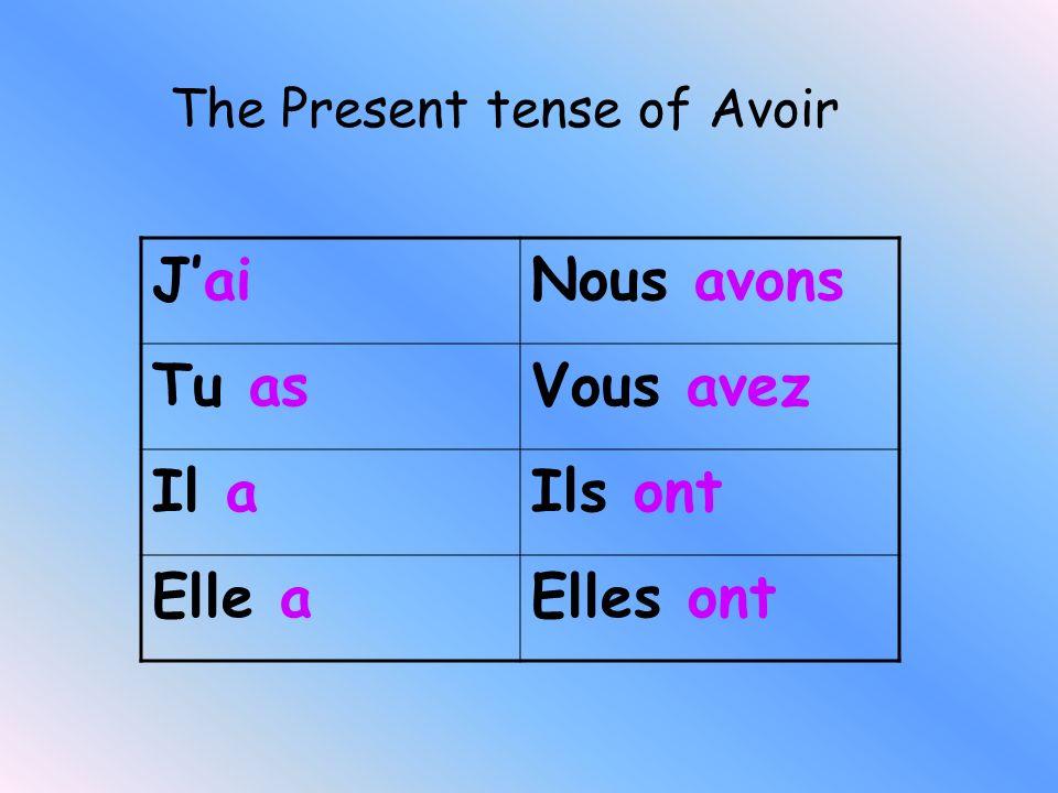 Each of the following sentences contains an example of the Passé Composé tense. Ali a joué au foot hier Ils ont visité Paris 3 fois Nous avons rangé l