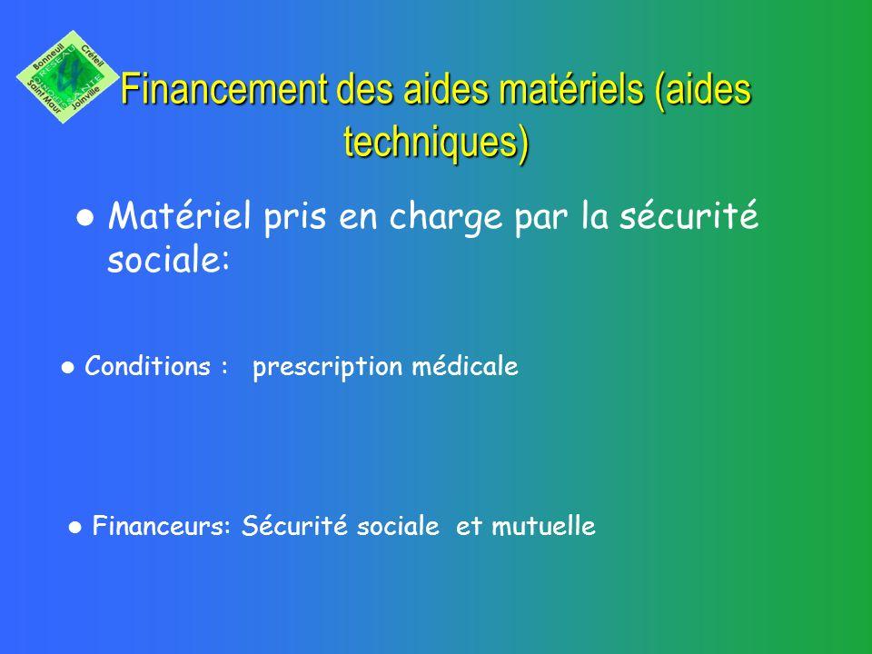 Quelques repères pour le financement 2 cas de figures 1.Solutions matériels (les aides techniques) 2.Les modifications du bâti