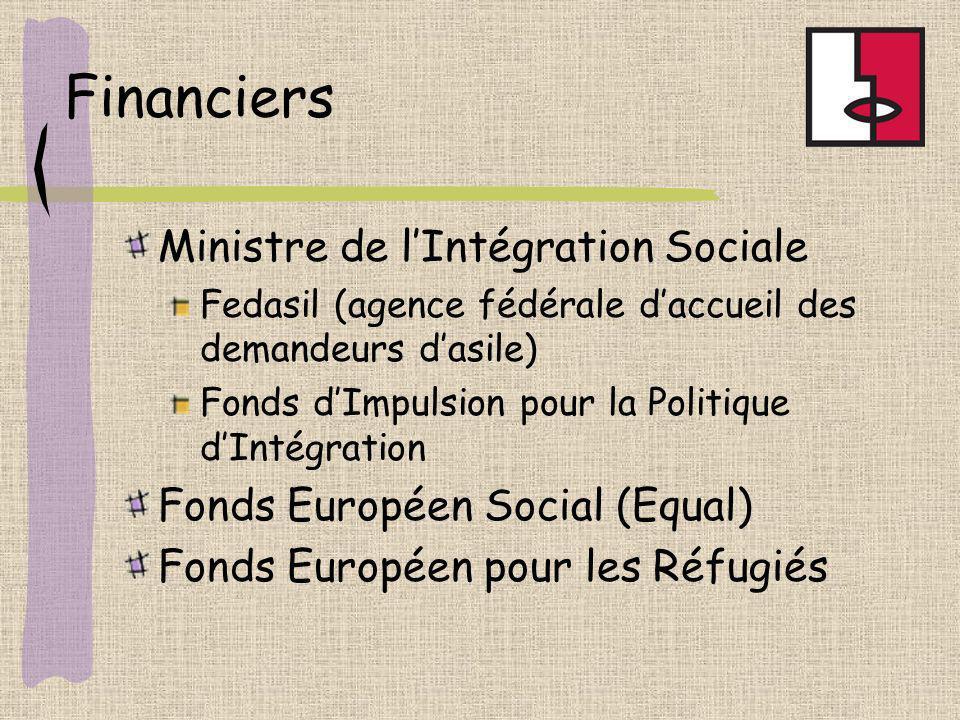 Financiers Ministre de lIntégration Sociale Fedasil (agence fédérale daccueil des demandeurs dasile) Fonds dImpulsion pour la Politique dIntégration Fonds Européen Social (Equal) Fonds Européen pour les Réfugiés
