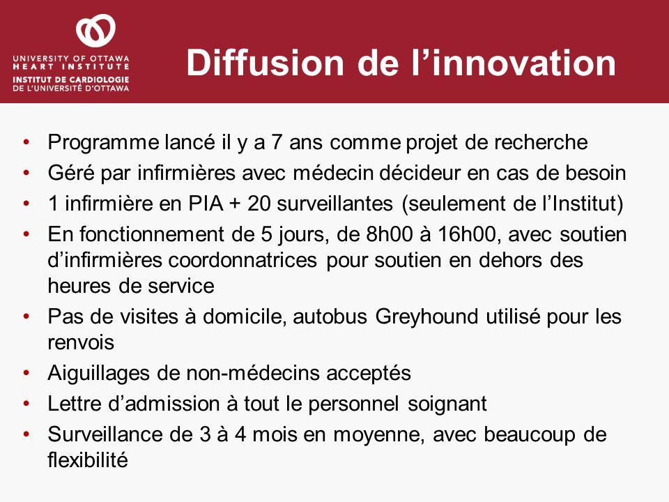 Diffusion de linnovation Programme lancé il y a 7 ans comme projet de recherche Géré par infirmières avec médecin décideur en cas de besoin 1 infirmiè