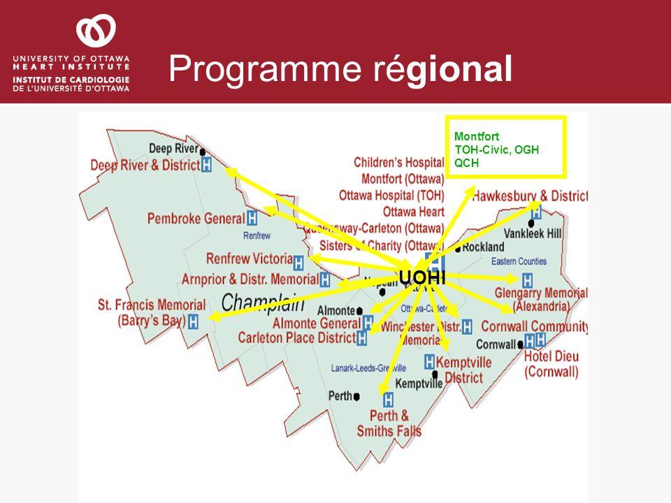 Programme régional Montfort TOH-Civic, OGH QCH UOHI