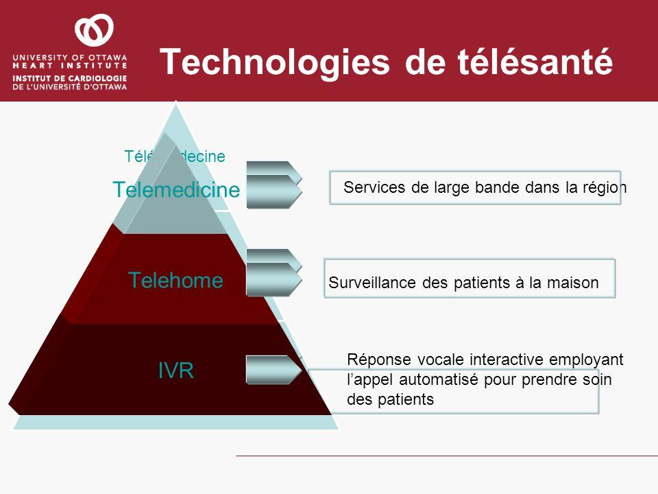 Technologies de télésanté Services de large bande dans la région Surveillance des patients à la maison Réponse vocale interactive employant lappel automatisé pour prendre soin des patients