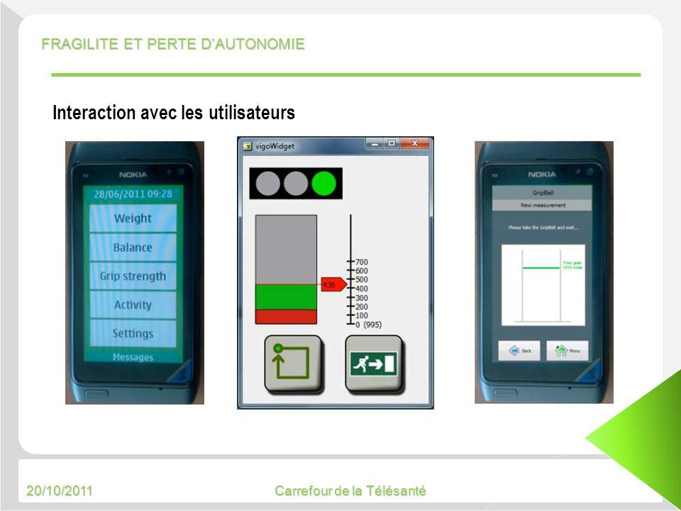 20/10/2011 Carrefour de la Télésanté Interaction avec les utilisateurs FRAGILITE ET PERTE DAUTONOMIE