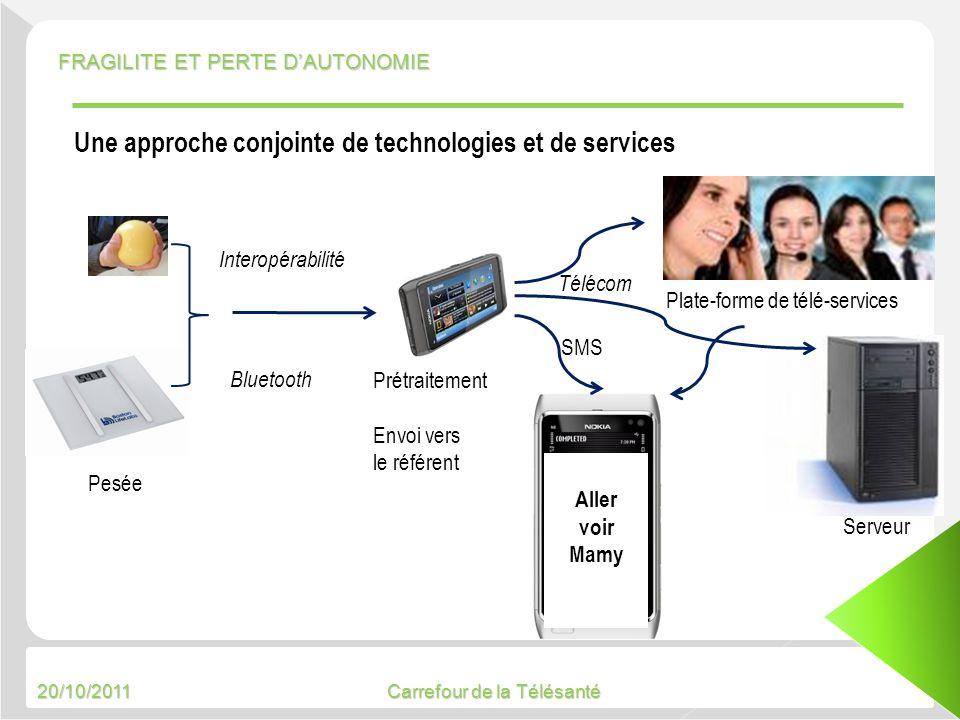 20/10/2011 Carrefour de la Télésanté Aller voir Mamy Plate-forme de télé-services Serveur SMS Pesée Prétraitement Envoi vers le référent Bluetooth Tél