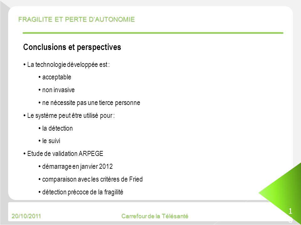 20/10/2011 Carrefour de la Télésanté FRAGILITE ET PERTE DAUTONOMIE 18 La technologie développée est : acceptable non invasive ne nécessite pas une tie