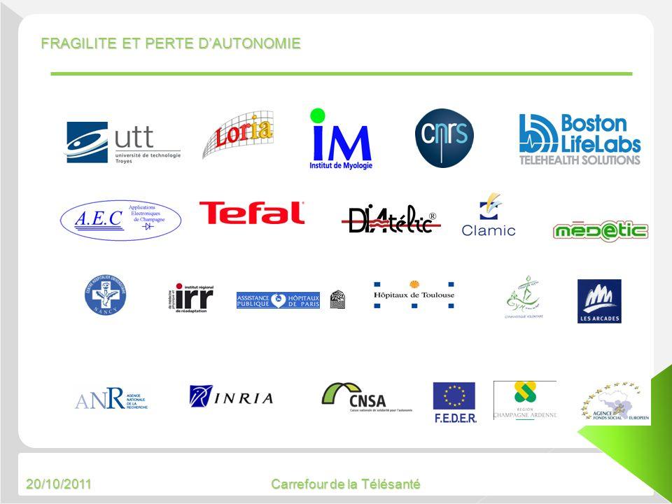 20/10/2011 Carrefour de la Télésanté FRAGILITE ET PERTE DAUTONOMIE