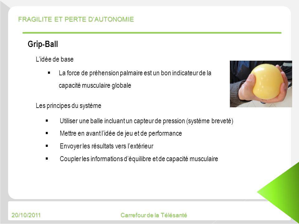 20/10/2011 Carrefour de la Télésanté Apports de la Grip-Ball force de préhension palmaire fatigue force maximale fatigue Critère de Fried Dispositif de mesure Signaux obtenus temps (s) FRAGILITE ET PERTE DAUTONOMIE