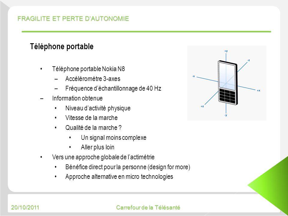 20/10/2011 Carrefour de la Télésanté Téléphone portable Téléphone portable Nokia N8 –Accéléromètre 3-axes –Fréquence déchantillonnage de 40 Hz –Inform
