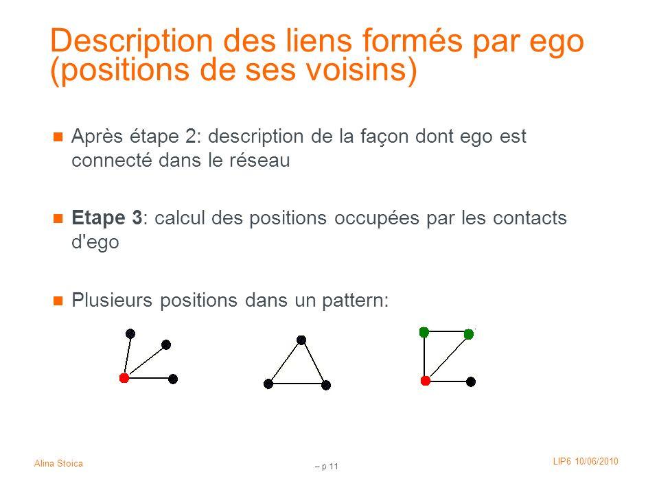 LIP6 10/06/2010 Alina Stoica – p 11 Description des liens formés par ego (positions de ses voisins) Après étape 2: description de la façon dont ego es