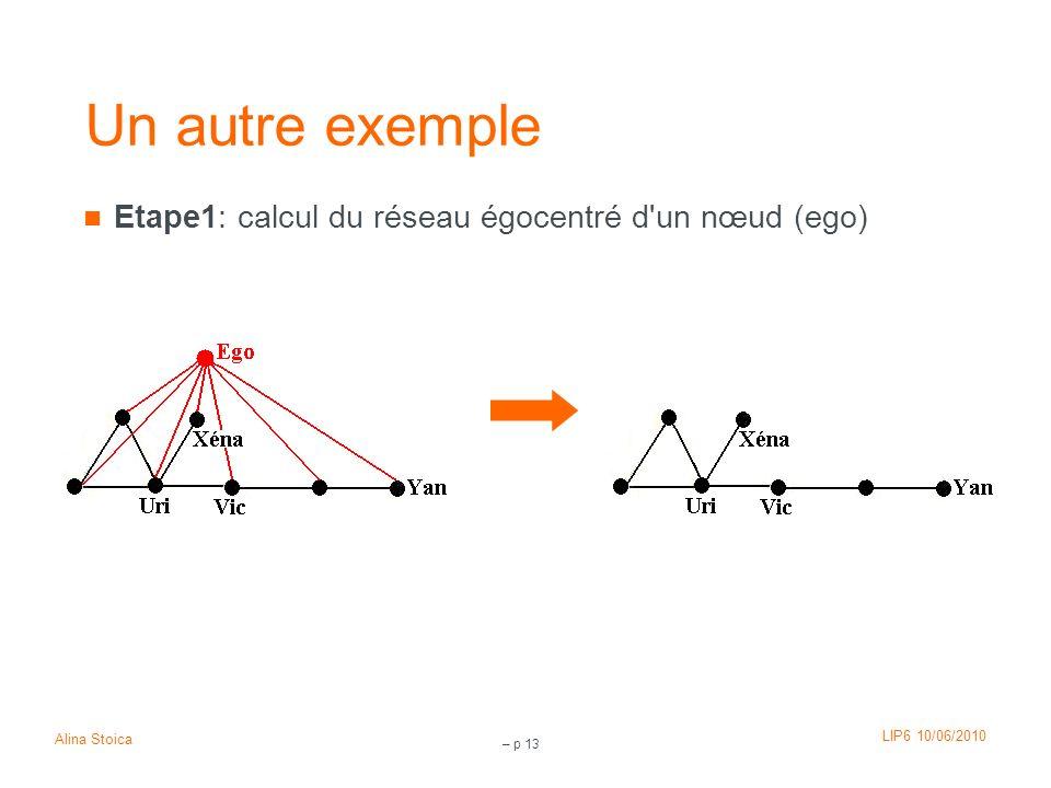LIP6 10/06/2010 Alina Stoica – p 13 Un autre exemple Etape1: calcul du réseau égocentré d'un nœud (ego)