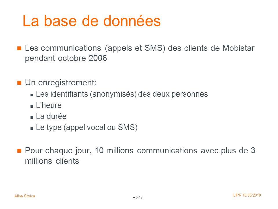 LIP6 10/06/2010 Alina Stoica – p 17 La base de données Les communications (appels et SMS) des clients de Mobistar pendant octobre 2006 Un enregistreme