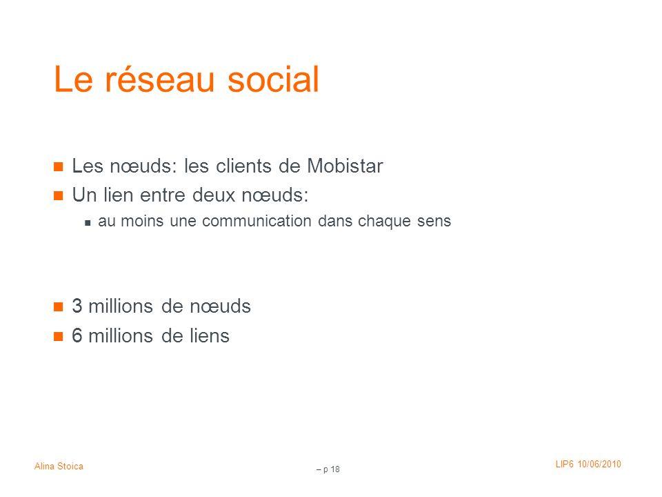 LIP6 10/06/2010 Alina Stoica – p 18 Le réseau social Les nœuds: les clients de Mobistar Un lien entre deux nœuds: au moins une communication dans chaq