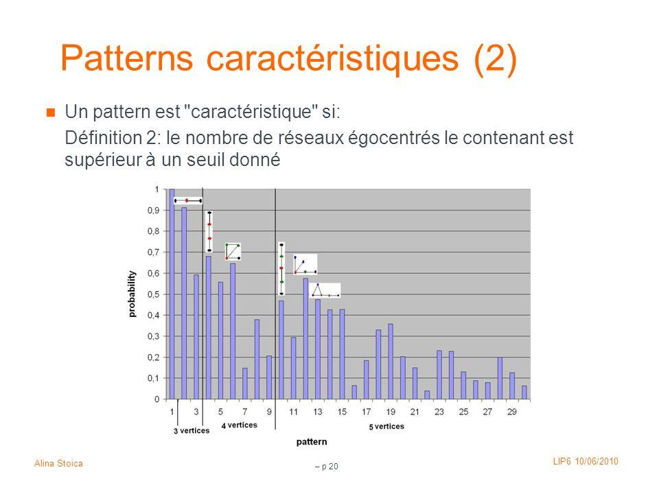 LIP6 10/06/2010 Alina Stoica – p 20 Patterns caractéristiques (2) Un pattern est