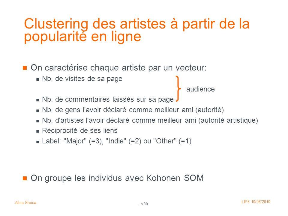 LIP6 10/06/2010 Alina Stoica – p 30 Clustering des artistes à partir de la popularité en ligne On caractérise chaque artiste par un vecteur: Nb. de vi