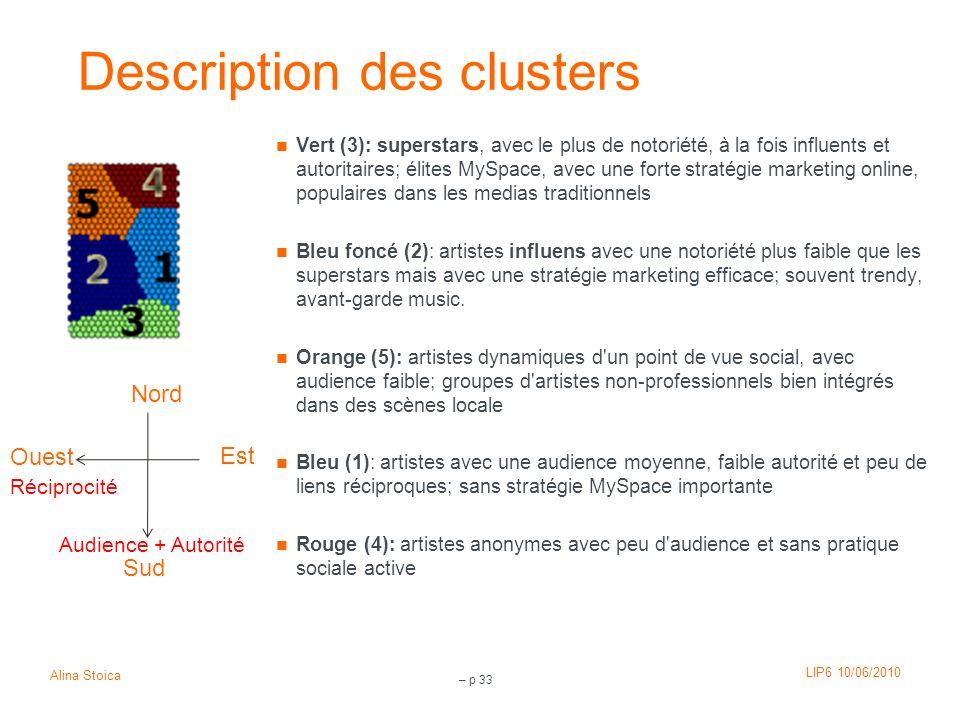 LIP6 10/06/2010 Alina Stoica – p 33 Description des clusters Vert (3): superstars, avec le plus de notoriété, à la fois influents et autoritaires; éli
