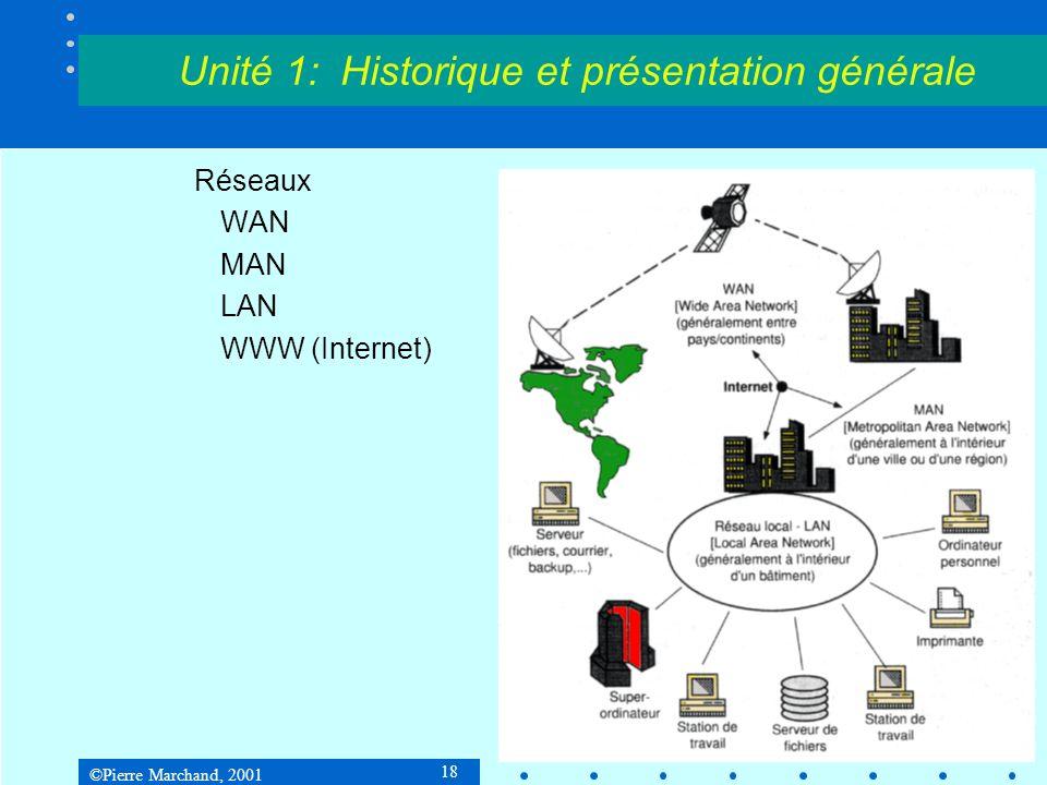 ©Pierre Marchand, 2001 18 Unité 1: Historique et présentation générale Réseaux WAN MAN LAN WWW (Internet)