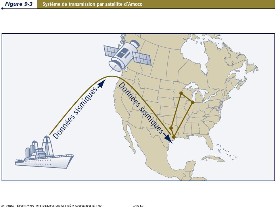 9.11/31 Les systèmes dinformation de gestion Chapitre 9 – La révolution du sans-fil © 2006 ERPI.