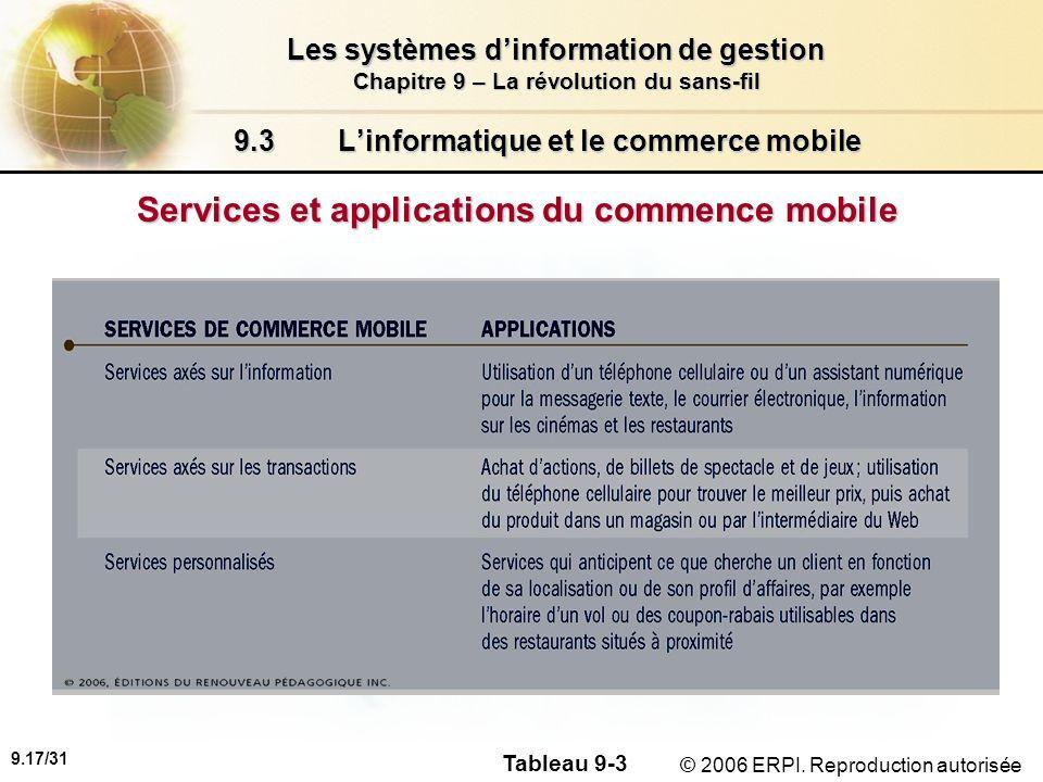 9.18/31 Les systèmes dinformation de gestion Chapitre 9 – La révolution du sans-fil © 2006 ERPI.