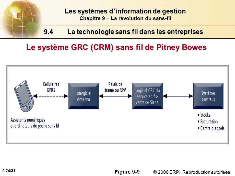 9.25/31 Les systèmes dinformation de gestion Chapitre 9 – La révolution du sans-fil © 2006 ERPI.